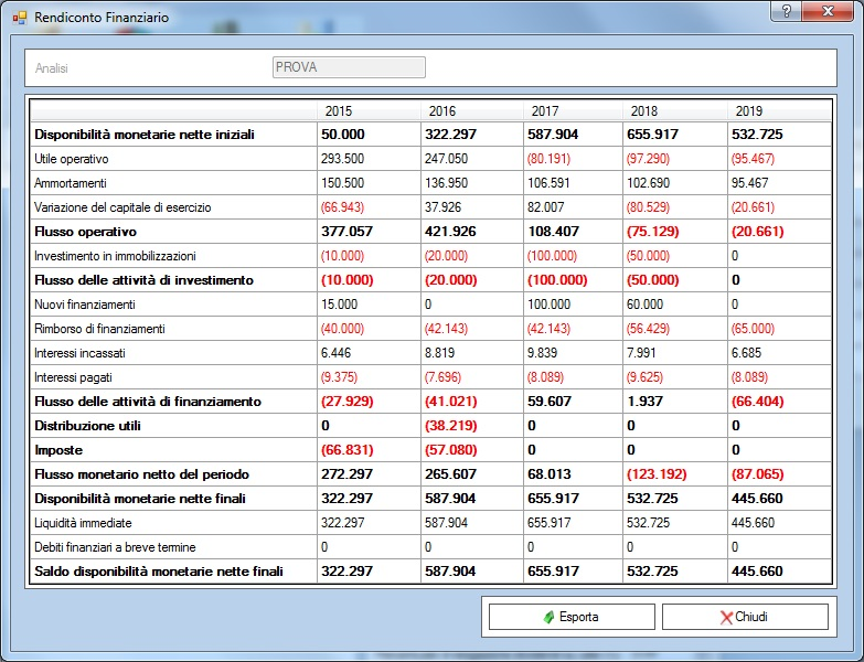B BUSSOLA: il software per realizzare un budget o un business plan semplice ed efficace. Licenza illimitata - Immagine 3 / 5