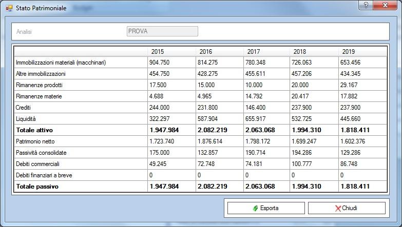 B BUSSOLA: il software per realizzare un budget o un business plan semplice ed efficace. Licenza illimitata - Immagine 2 / 5