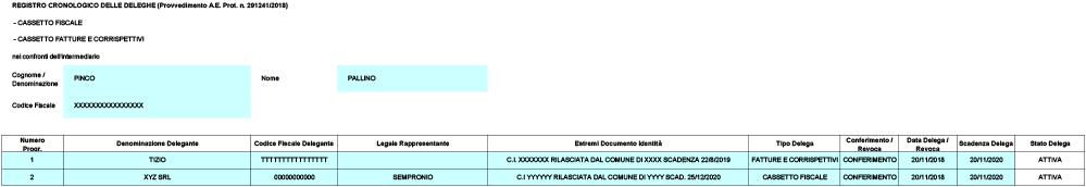 Registro Deleghe Intermediari (Provvedimento AdE 291241/2018) - Immagine 1 / 3