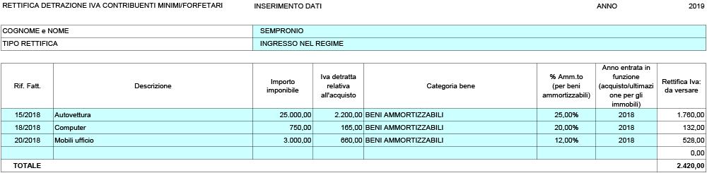 Rettifica detrazione IVA contribuenti minimi e forfetari. Anno 2019 - Immagine 1 / 1