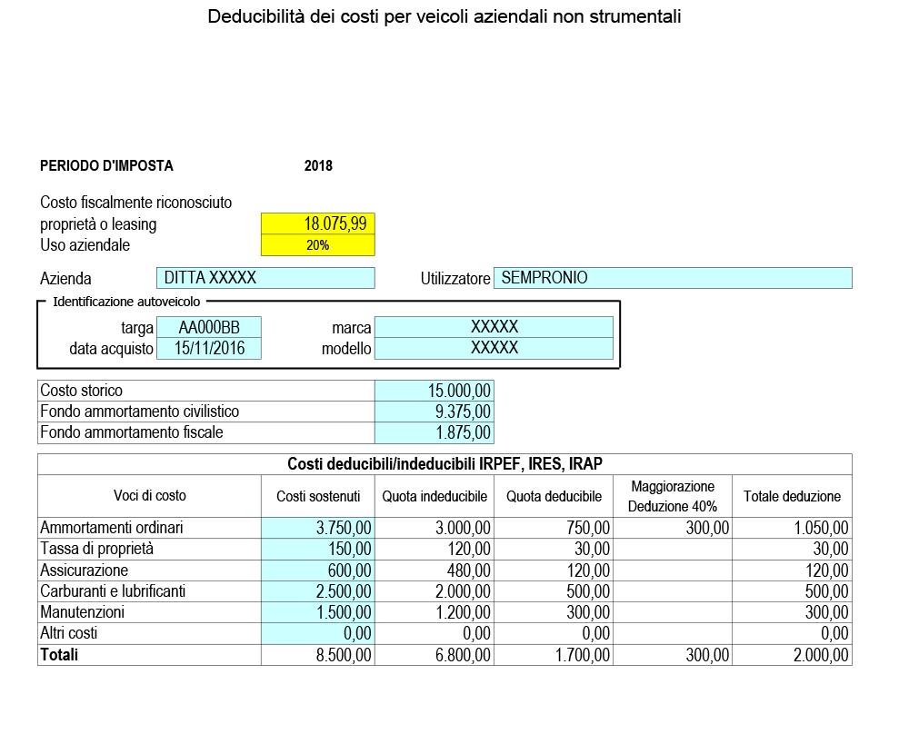 Deducibilità costi auto non strumentali anno 2019 (periodo d'imposta 2018) - Immagine 1 / 1