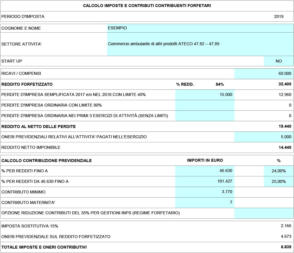 FLAT TAX 2019: calcolo di imposta e contributi - Immagine 1 / 1