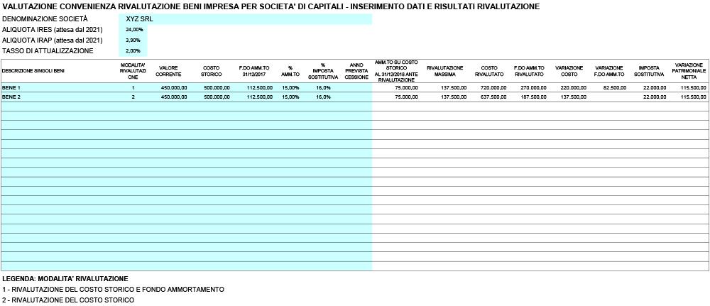 Rivalutazione beni d'impresa società di capitali 2018 - Immagine 1 / 1