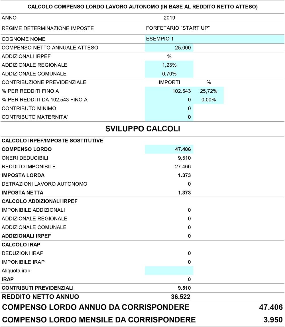 Calcolo compenso lordo lavoro autonomo 2019 - Immagine 2 / 4