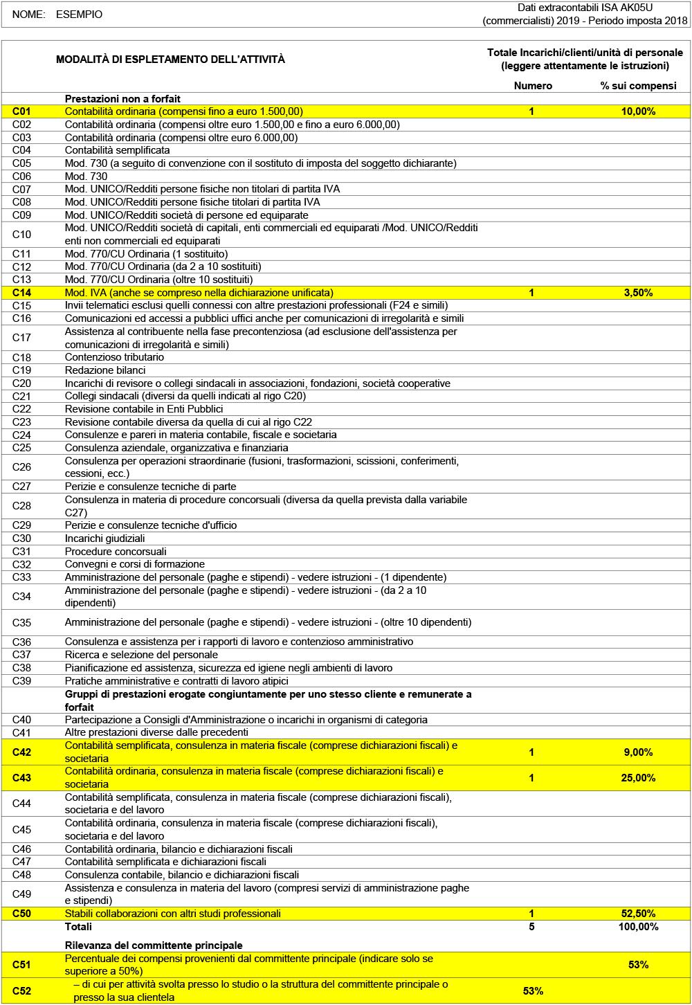 DATI ISA AKO5U COMMERCIALISTI 2019 - Immagine 2 / 2